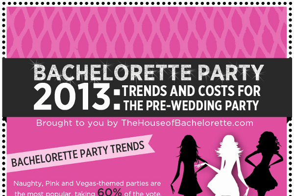 Bachelor Party Invitation Wording New 21 Bachelorette Party Invite Wording Ideas Brandongaille
