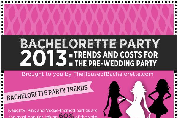 Bachelorette Party Invitation Wording Unique 21 Bachelorette Party Invite Wording Ideas Brandongaille