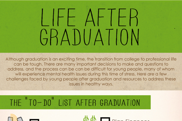 Catchy Graduation Invitation Phrases Fresh 15 High School Graduation Invitation Wording Ideas