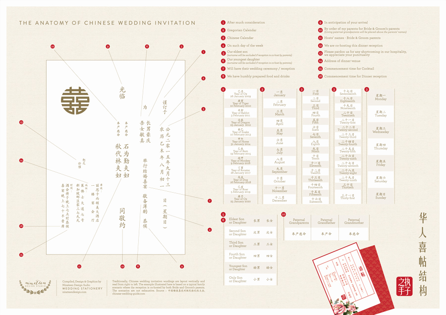Chinese Wedding Invitation Wording Luxury Blog Chinese Wedding Invitation Word Guide