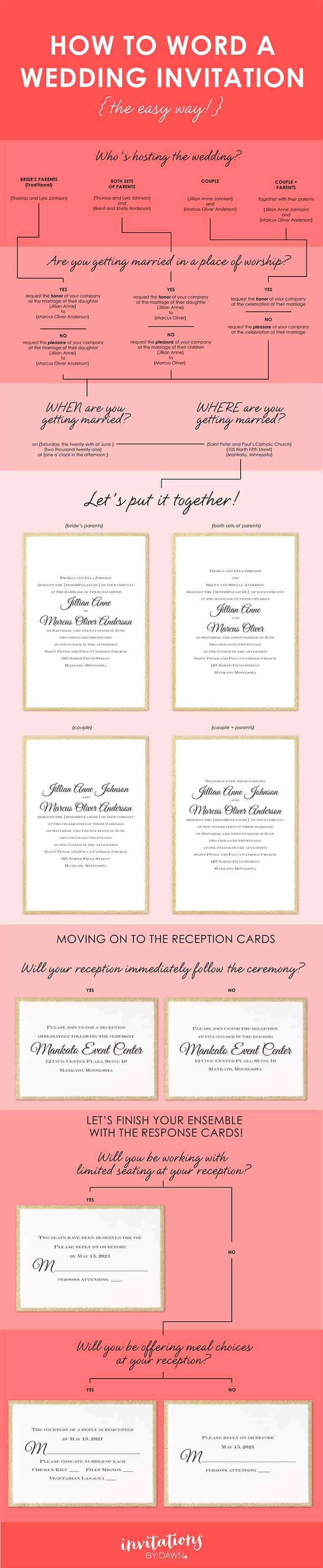 Cute Wedding Invitation Ideas Fresh Wedding Invitations Wording Best Photos Page 2 Of 5