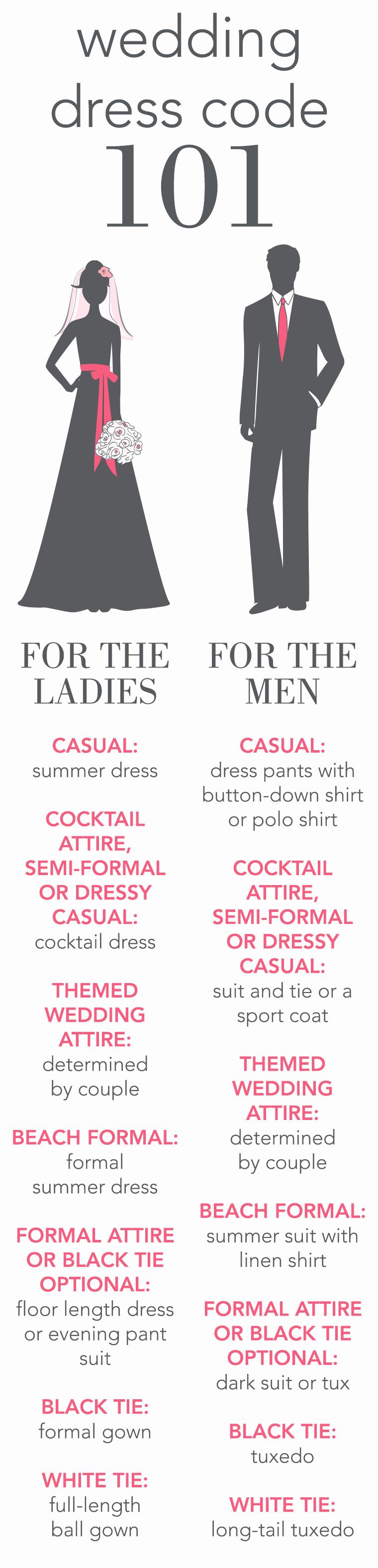 Invitation Dress Code Wording Inspirational Wedding Dress Code 101