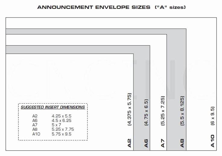 Invitation Envelope Sizes Chart Luxury 1000 Ideas About Envelope Size Chart On Pinterest