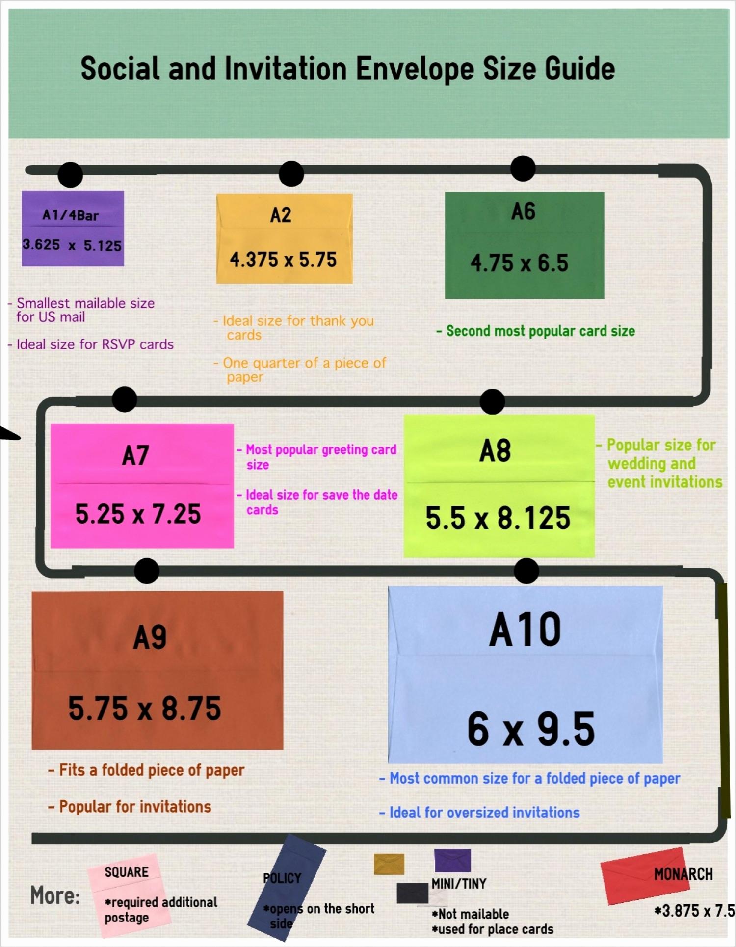 Invitation Envelope Sizes Chart Luxury Invitation Envelope Size Guide