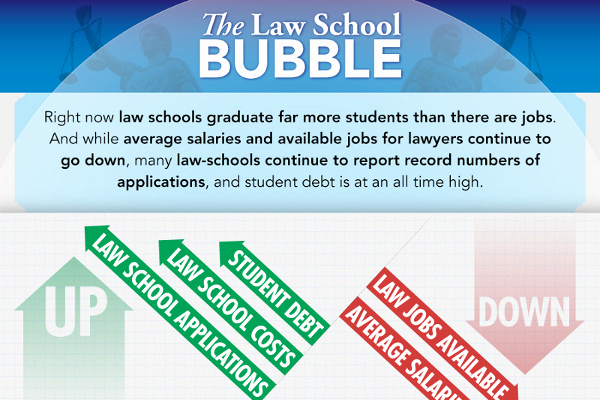 Law School Graduation Invitation Wording Elegant 13 Law School Graduation Announcement Wording Ideas
