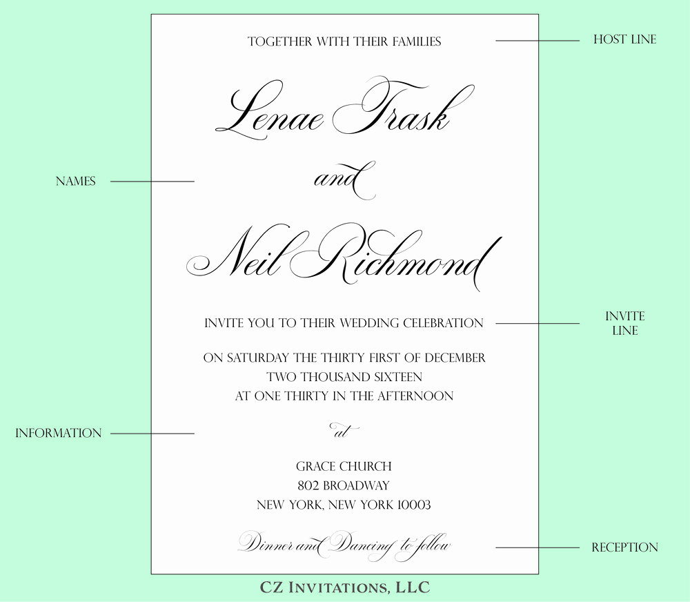 No Host Dinner Invitation Awesome How to Wedding Invitation Wording — Cz Invitations