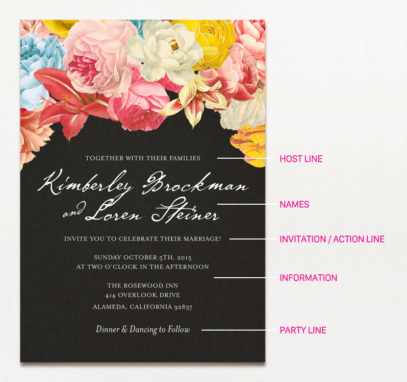 Sample Of Weeding Invitation Unique 15 Wedding Invitation Wording Samples From Traditional to Fun