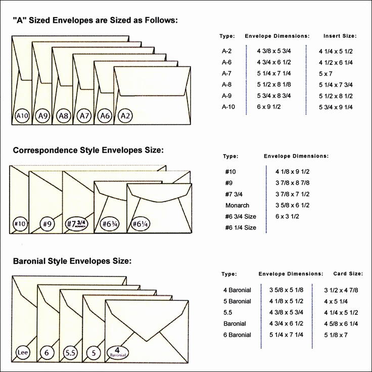 Standard Wedding Invitation Size Beautiful Best 25 Envelope Size Chart Ideas On Pinterest