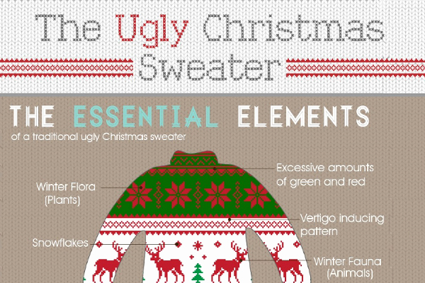 Ugly Sweater Invitation Template Free Luxury 16 Ugly Christmas Sweater Party Invitation Wording Ideas