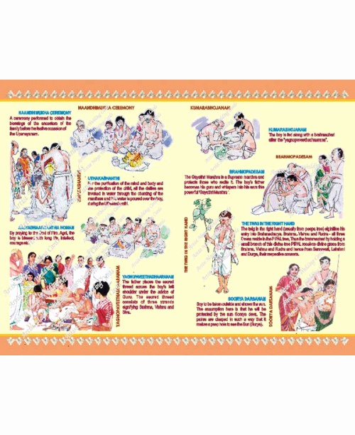 Upanayanam Invitation Card Sample Fresh Gpr132 Up Iyer Upanayanam