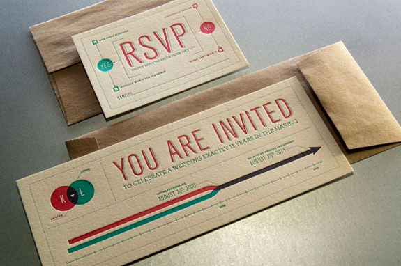 Wedding Invitation Graphic Design Lovely Beautiful & Creative Infographic Wedding Invitations