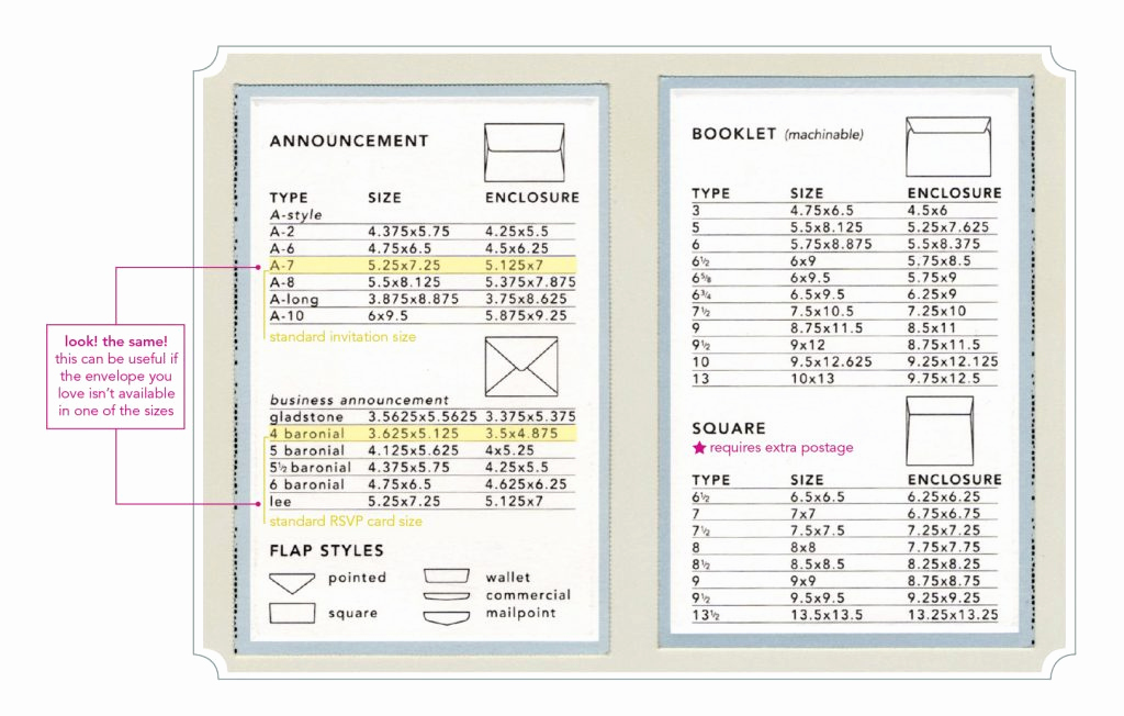 Wedding Invitation Size Chart Unique Diy Wedding Invitations with Weswen Design Part 1