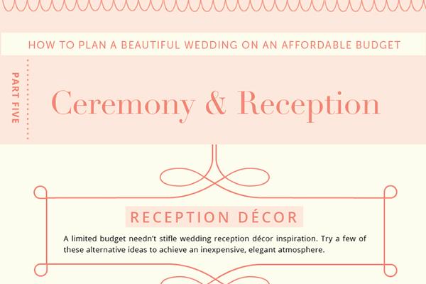 Wedding Reception Invitation Wording Unique 16 Wedding Reception Ly Invitation Wording Examples