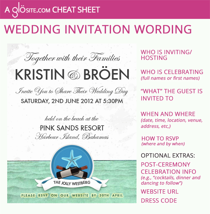 Wedding Weekend Invitation Wording Awesome Weekend Wedding Invitation Wording